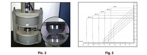 Hysteresis Test (Permeameter)